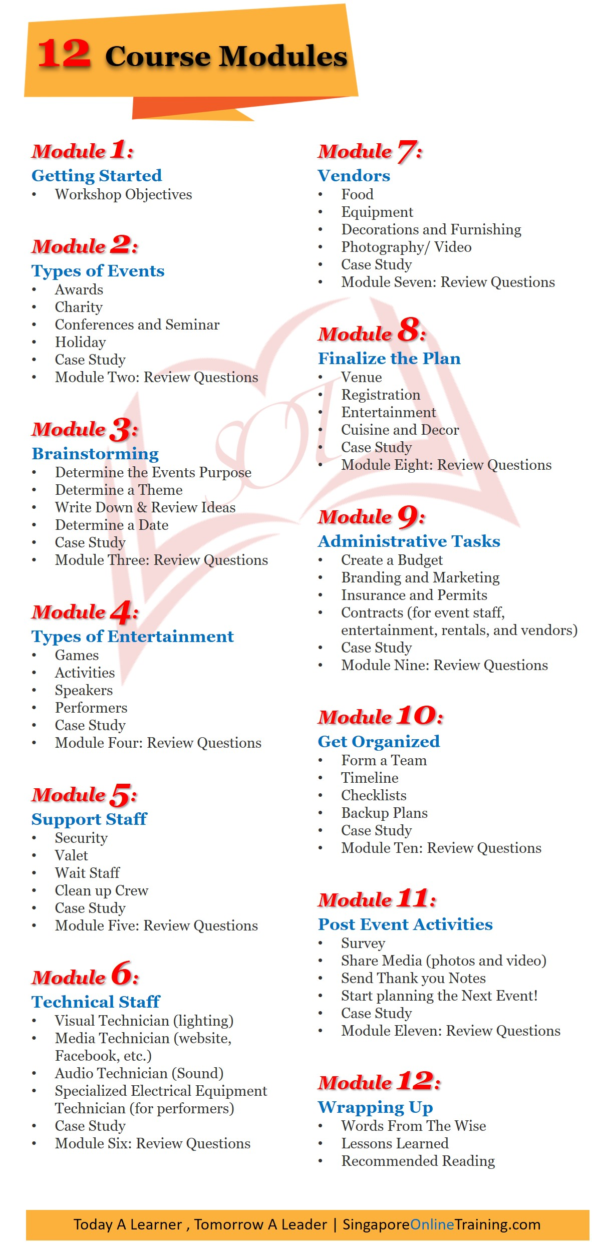Event Planning Course Modules
