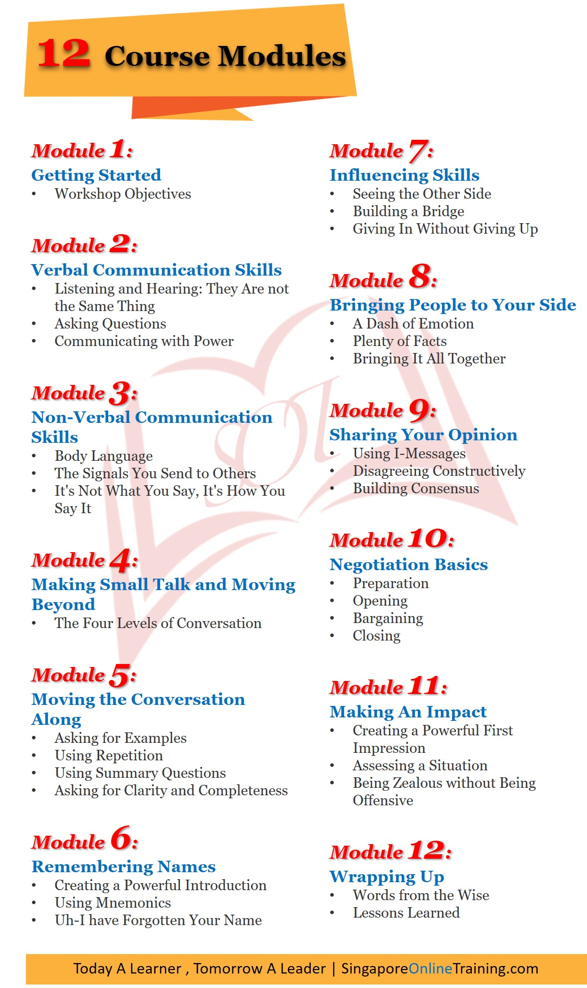 Interpersonal Skills Course Modules