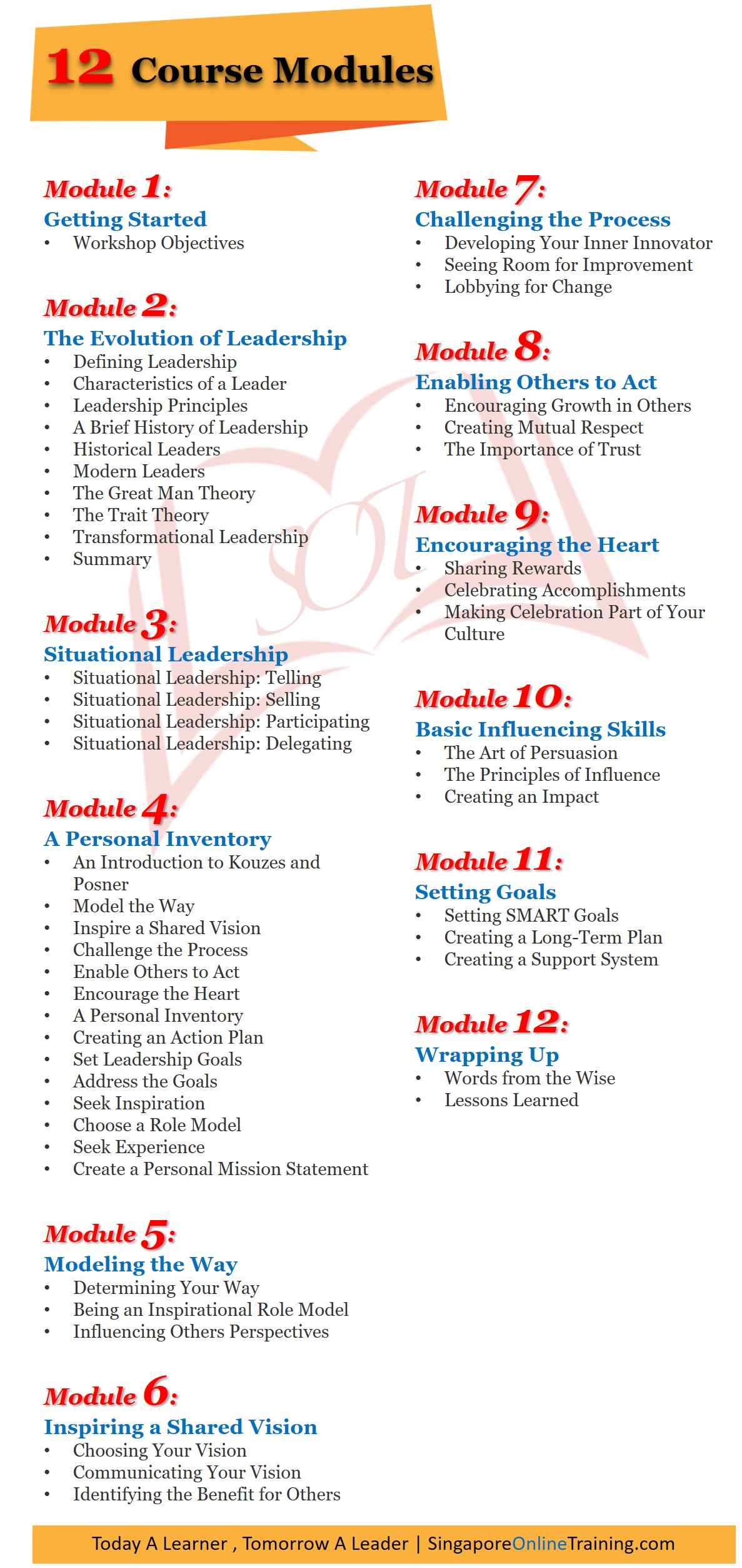 Leadership And Influence Course Modules