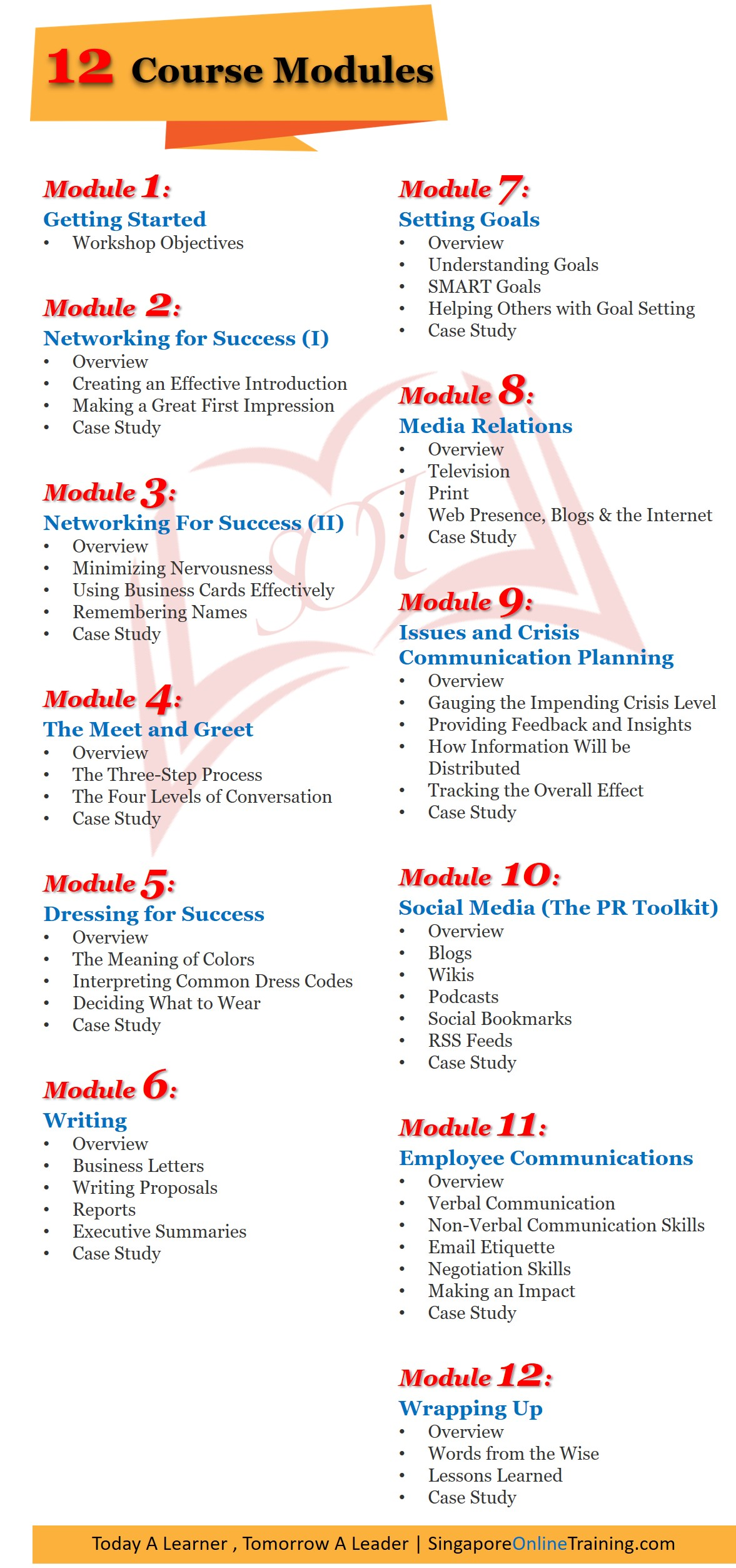 Media And Public Relations Course Modules