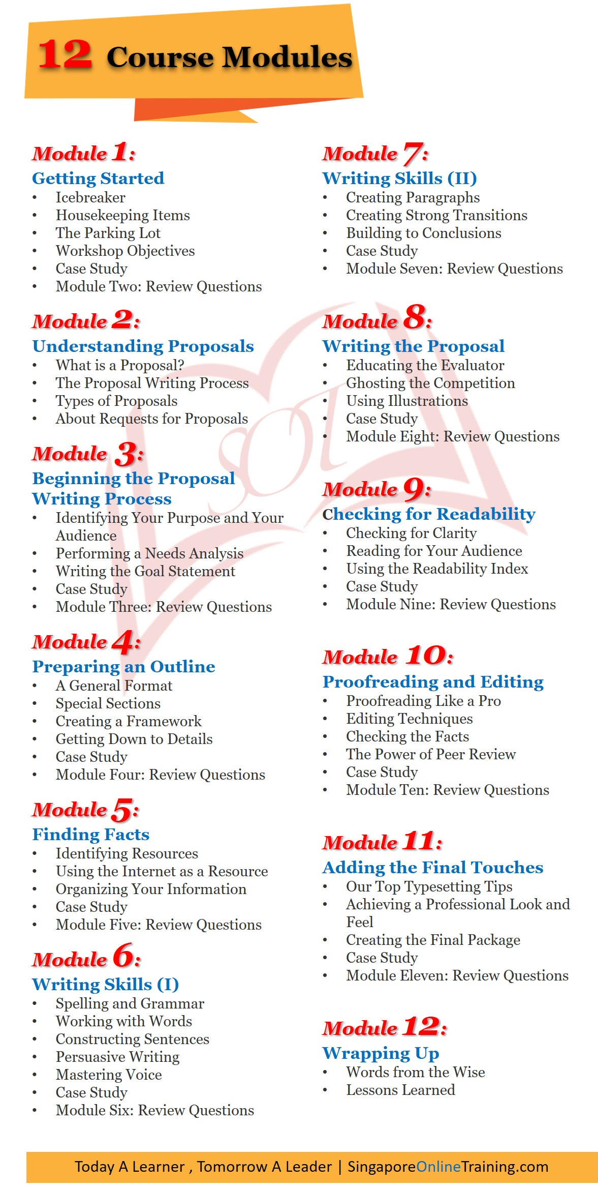 Proposal Writing Course Modules